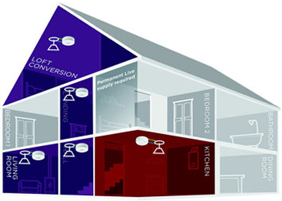 xWhere to fit heat and smoke alarms in house 1.jpg.pagespeed.ic .tncfcSRE9w